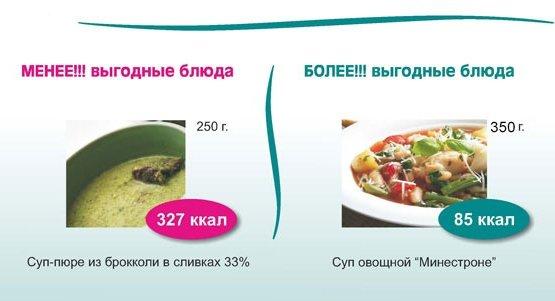 Простые истины питания: ешьте только за столом!