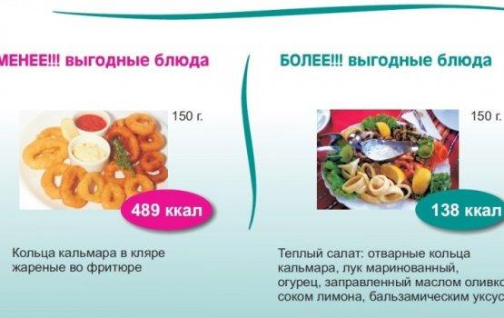 Еда все та же, а калорий меньше!