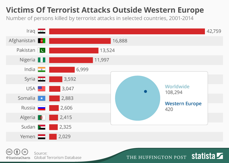 an analysis of the terrorism in the united states and worldwide Team trump bypassed dhs analysts to produce bogus terror come to the united states to commit terrorism released its own analysis of terrorism inside the.