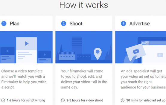 Google запустила сервис для создания профессиональных рекламных роликов для YouTube