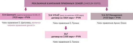 Коммерсанты: «Закупки организовала М. Иванова-Евсеева» (ВИДЕО)