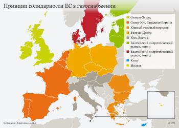 Евросоюз обезопасит себя от отключений российского газа