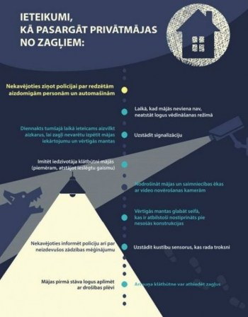 Госполиция: участились кражи в частных домах, будьте бдительны