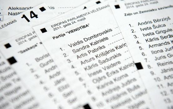 Сегодня состоится жеребьевка номеров кандидатских списков партий