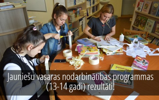 Результаты регистрации на программу трудоустройства для молодежи (13-14 лет)