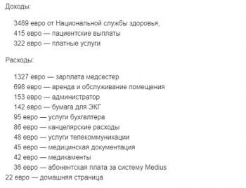 От 1600 до 4000 евро: сколько получают семейные врачи