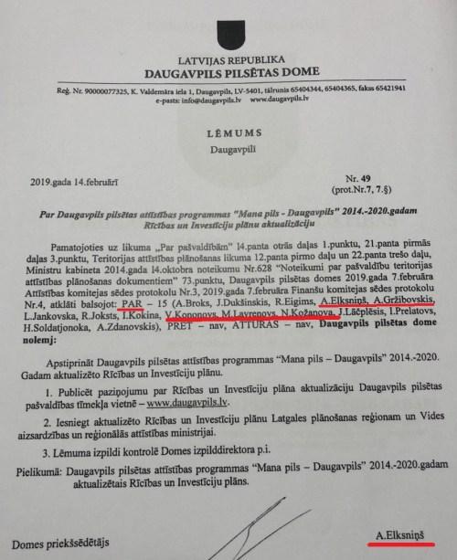 За «памятник столетия Латвии» голосовали единогласно. И не один раз (ДОКУМЕНТЫ)