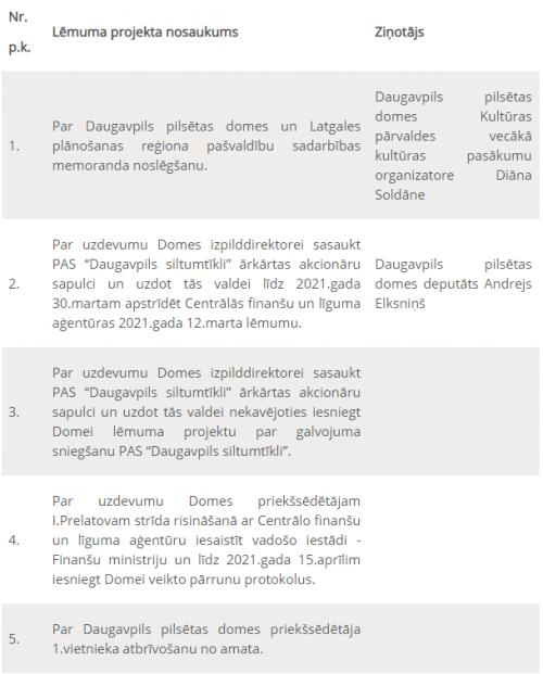 Внеочередное заседание Думы: для решения проблем с проектом или «сведения счетов»?