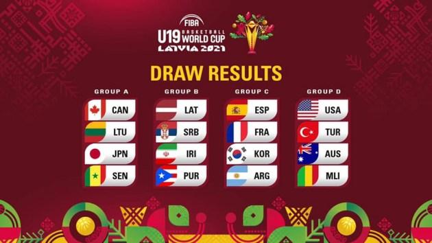 Чемпионат мира по баскетболу: какие команды сыграют в нашем Олимпийском?